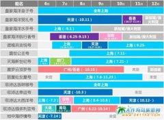 2017中国最全邮轮攻略,邮轮如何选择